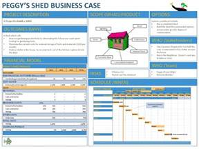 plan on a page template powerpoint business template powerpoint template design