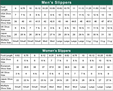 slipper size chart cloud nine sheepskin 174 by rj s fuzzies sheepskin slippers