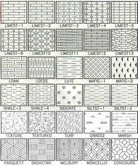 pattern cad drawing 100 hatch patterns rockware