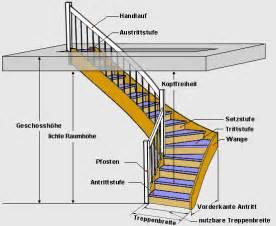 treppen fachbegriffe treppenportal treppenberater fachbegriffe