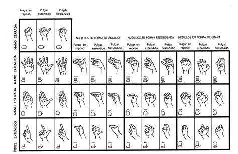 imagenes de simbolos satanicos con las manos biblioteca de signos cat 225 logo de ling 252 237 stica