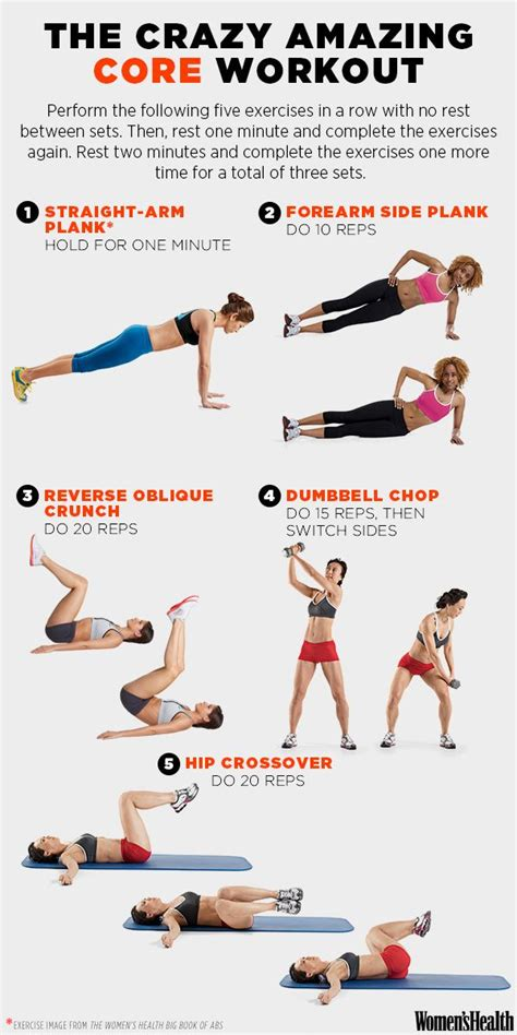 best 25 core workouts ideas best 25 core workouts ideas on pinterest ab workouts abs and core