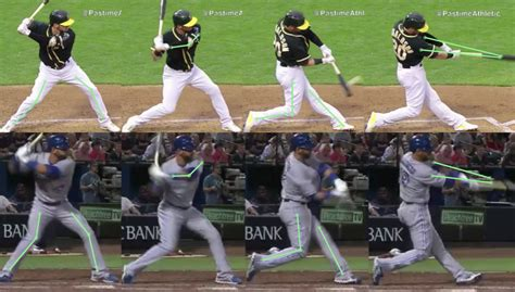 linear baseball swing linear then rotational hitting archives hitters power drive
