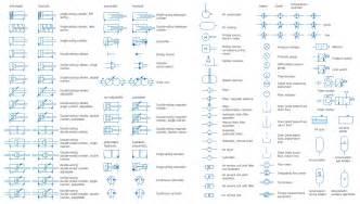Floor Plan Symbols Chart by Floor Plan Symbols Home Design Ideas 4moltqa Com