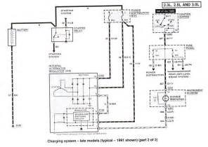 92 ford explorer fuse box diagram get free image about wiring diagram