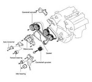 2004 Kia Sedona Engine Diagram 2006 Kia Sedona Belt Diagram 2006 Free Engine Image For