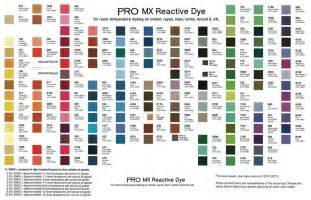 rit dye color mixing chart 8 best images of procion dye color chart mixing what
