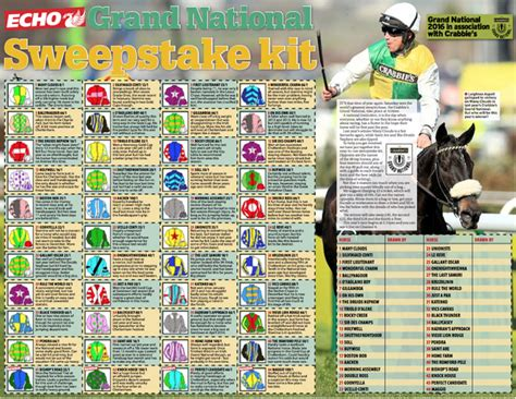 Grand National Sweepstake - last minute grand national sweepstake kit download and print for free liverpool echo