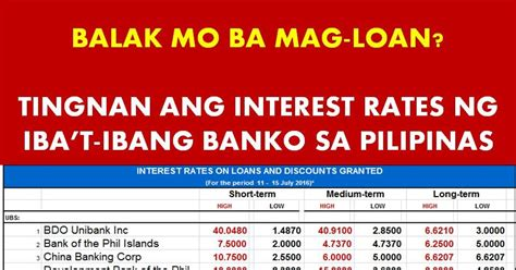 housing loan interest comparison housing loans housing loan comparison