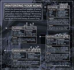 checklist for winterizing your toronto home infographic