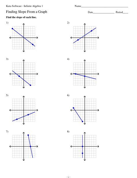 graphing slope intercept form worksheet kuta