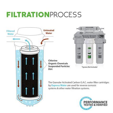 design criteria for granular filters express water gac granular activated carbon 5 microntaste