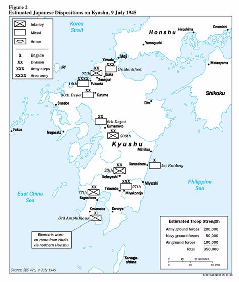 The Final Months Of The War With Japan Signals