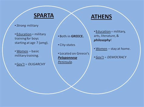 venn diagram of athens and sparta sparta and athens similarities jewelled sandals