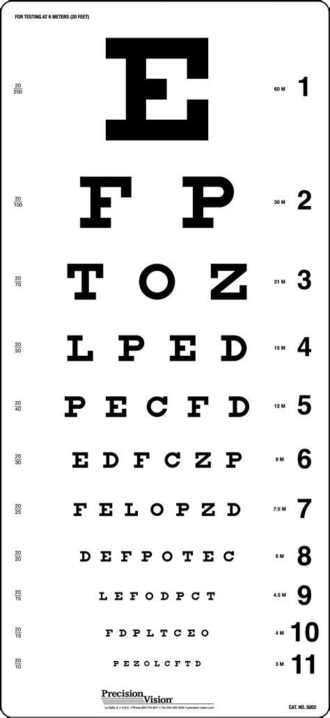 printable eye acuity chart related keywords suggestions for snellen