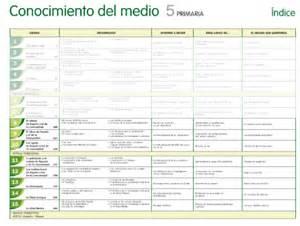conocimiento medio andalucia 5 primaria conocimiento medio 5 186 de primaria editorial santillana todos no somos mamiferos