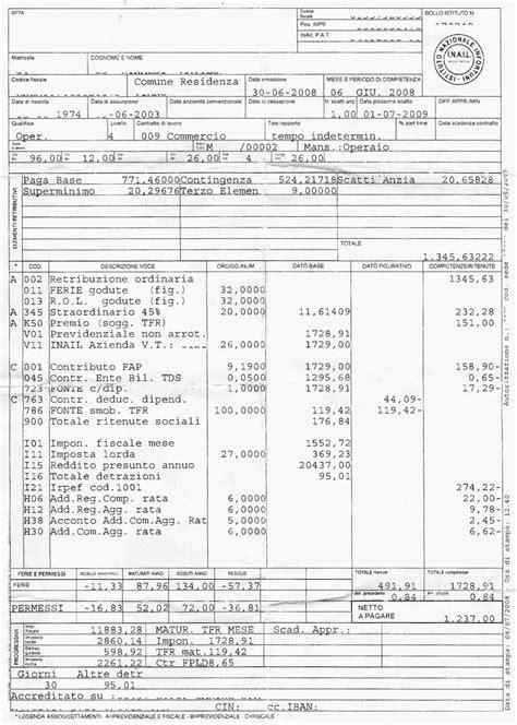 retribuzione direttore linee guida per la lettura della busta paga uiltecbltv