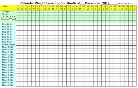 december weight loss calendar 2012
