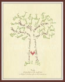 Family Gift Ideas their legacy with a beautiful custom typography family tree print
