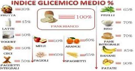 indice glicemico alimenti diabete vivisalute dimagrire e restare in salute con i cibi a