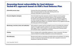 Food Defense Risk Assessment Template by Doc 580650 Threat Assessment Template Sle Threat
