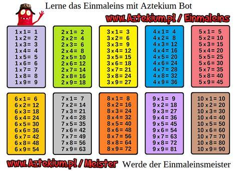 Einmaleins Tabelle Ausdrucken