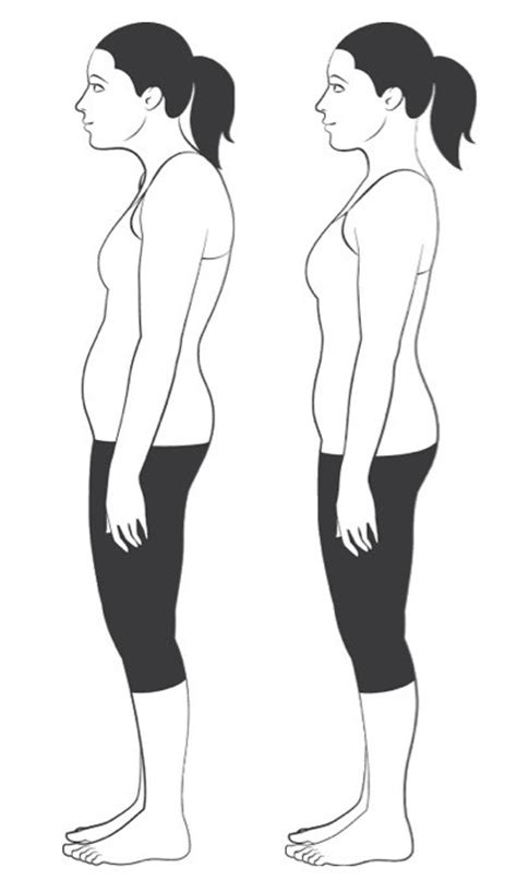 postural maintenance  prevent  pain  postpartum postpartum strong