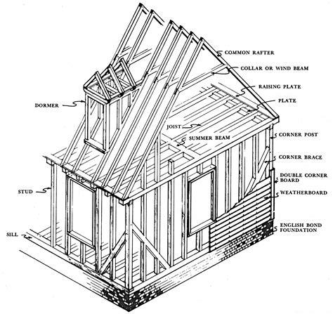 Dormer Construction Details Tips Captivating Dormer Framing For Inspiring Decor Ideas
