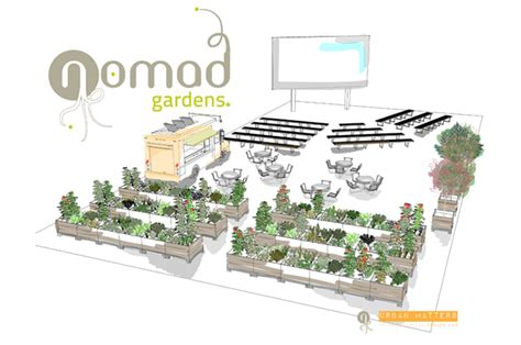 urban community garden plan www pixshark com images mobile community gardens