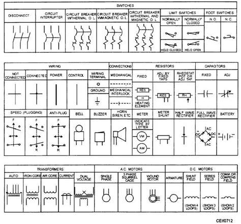 electrical wiring diagram symbols 1000 images about schematic symbols on