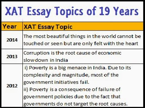 Xat 2015 Essay Topic by Xat Essay Topics Of Past Years