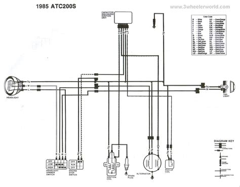 3wheeler world honda atc wiring diagrams