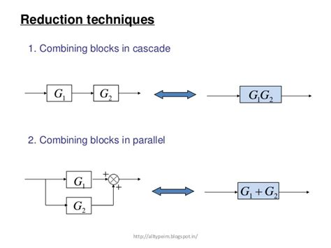 cascade block diagram block diagram