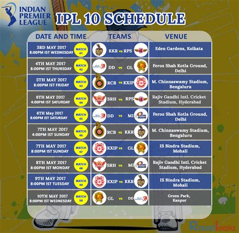 ipl match table 2017 ipl 2017 schedule and fixtures let the game begin