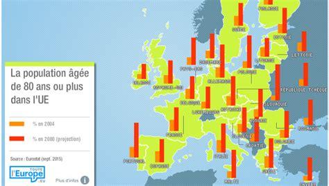 les  de  ans en europe emploi social toute leurope