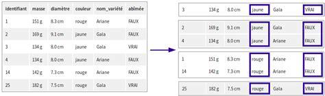2744025461 le langage c initiez vous n oubliez pas l agr 233 gation initiez vous 224 l alg 232 bre