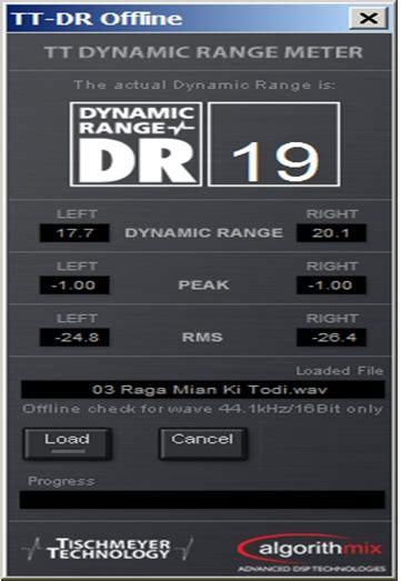 Meter Dinamik Dynamic Range Meter
