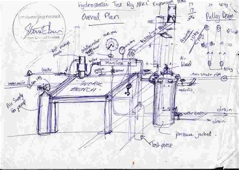 Pressure Measurement Bench Hydrotest Rig