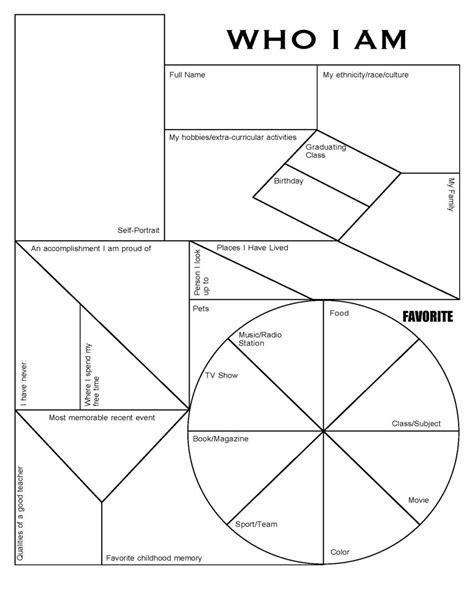 who am i worksheet 12 best images of who i am graphic organizer who am i student worksheet who am i activity and