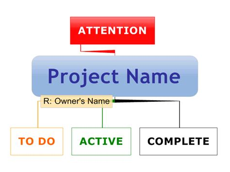 template for really simple project management hard style