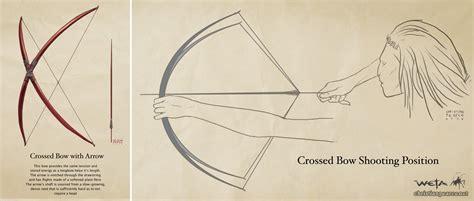 avatar christian pearce