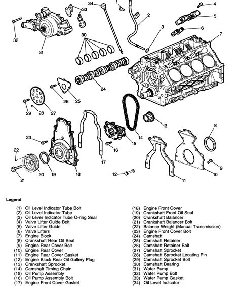 engine wiring engine diagrams schematic ls diagram