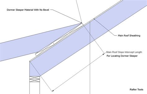 Roof Sleeper Detail by Dm Framing A Shed Roof Dormer Must See