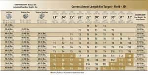 8 best images of arrow column chart graph arrow going up