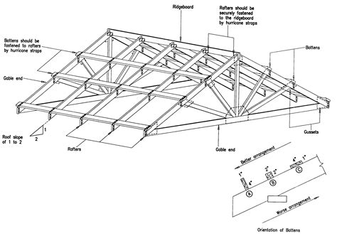roof pattern drawing roof building plans section a general construction