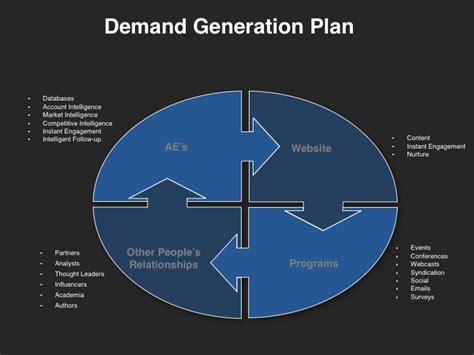 qbr presentation template four quadrant go to market