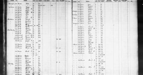 Pa Court Records Brouwer Genealogy Brower Findings In The Orphan Court Records Of Chester County