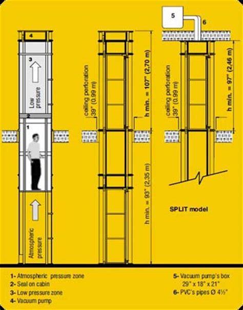 home elevator plans 171 floor plans