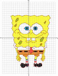 graphing pictures on a coordinate plane worksheet