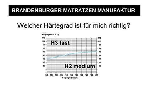 brandenburger matratzen manufaktur 249 00 direkt vom hersteller made in germany 7zonen